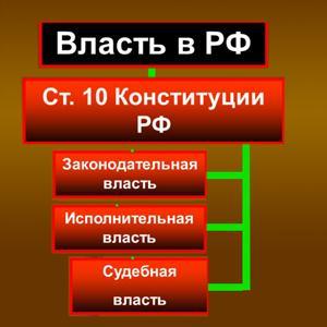 Органы власти Крыловской